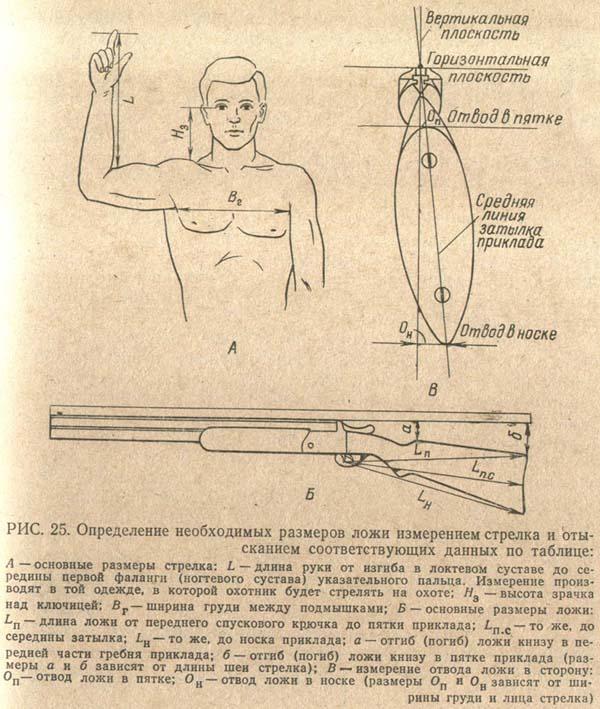 Ружейная ложа своими руками