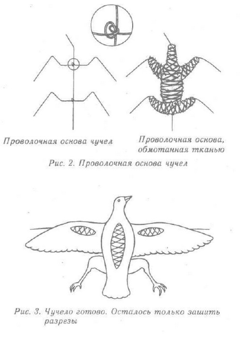 Как сделать чучело из птицы своими руками